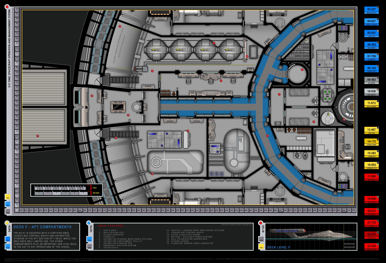 Superior The Enterprise Project